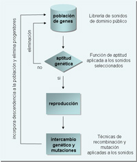 diagrama-sga.jpg