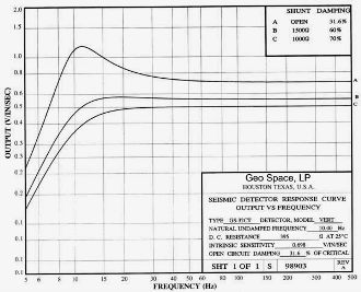 gs32ct-curve.jpg