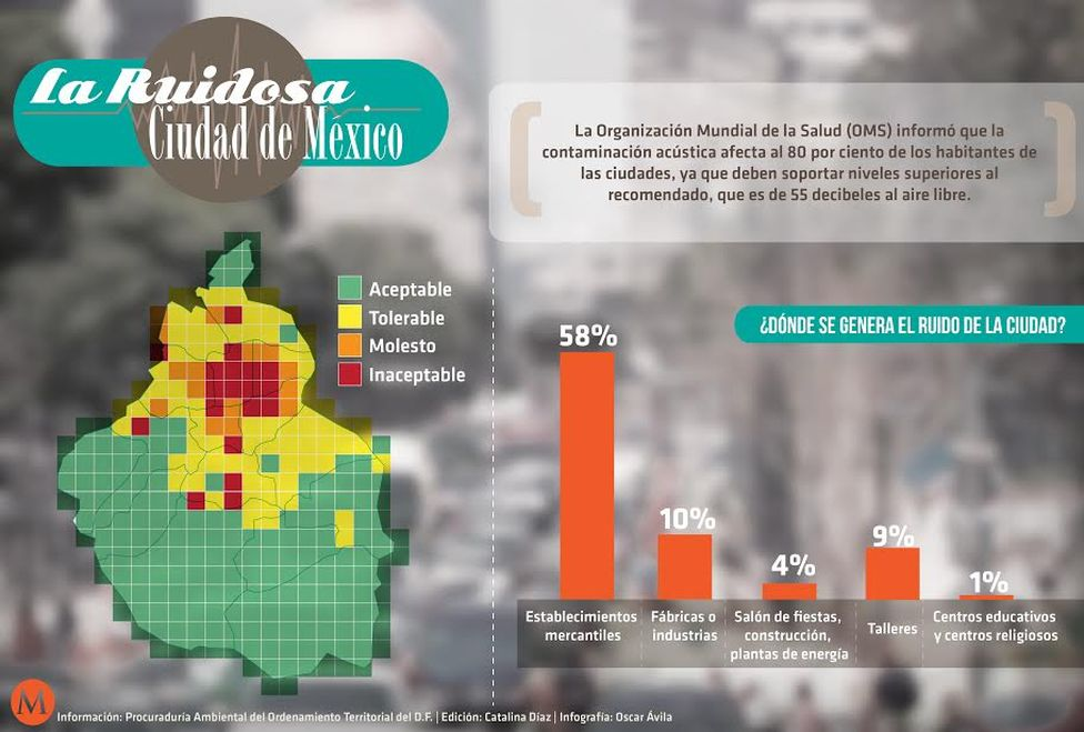 mapa_del_ruido-valle_de_mexico-contaminacion_auditiva-zona_metropolitana_MILIMA20140429_0671_3