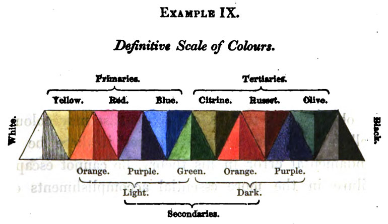 scale_colors